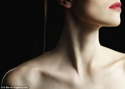 Illustration of The Right Collarbone Looks More Prominent?