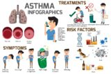 Treatment Of Asthma Due To Heredity?