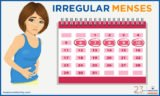 Calculate The Fertile Period Of Irregular Menstruation And Sufferers Of PCOS?