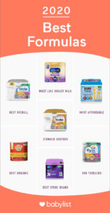 Illustration of Selection Of Appropriate Milk For Babies?