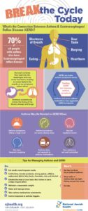 Illustration of Asthma Does Not Heal?