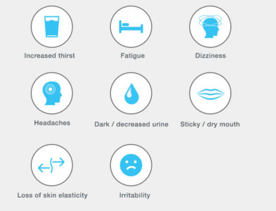 Illustration of Can Dehydration Cause Vomiting?