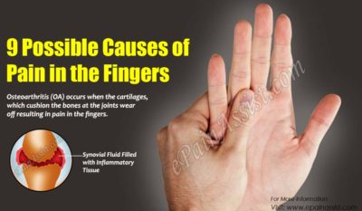 Illustration of Pain In The Fingers?