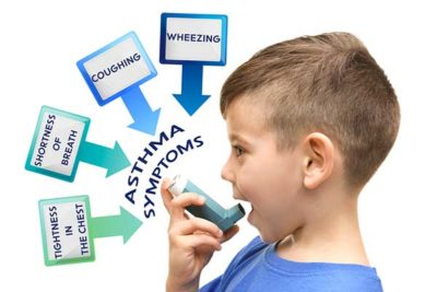 Illustration of Does Coughing In Children With Asthma Last Long?