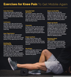 Illustration of Knee Pain When Lifting Feet?