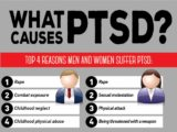 The Characteristics Of PTSD Sufferers?