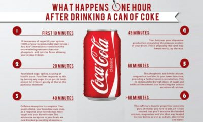 Illustration of Consumption Of Soft Drinks After Swallowing The Drug?