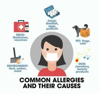 Illustration of How To Find Out The Cause Of Allergies?