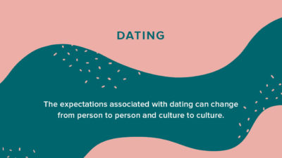 Illustration of From What Age Do Intimate Relationships Take Place After Giving Birth?