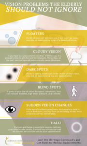Illustration of Blurred Vision And Lines In The Elderly.?