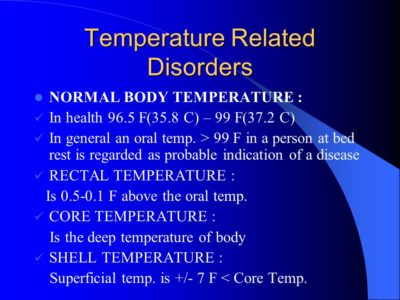 Illustration of Is Body Temperature 35.8 C Normal?
