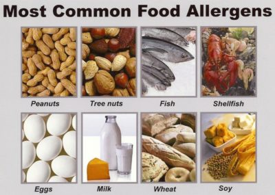 Illustration of Can Food Allergies Appear In Adulthood?