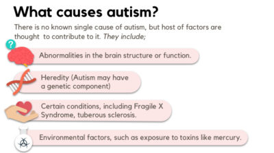 Illustration of Is Autism Hereditary?