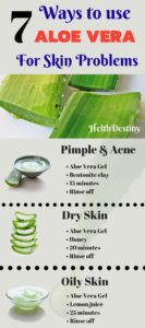 Illustration of The Use Of Aloe Vera On The Face.?