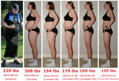 Illustration of Weight Loss During Pregnancy Of 11 Weeks.?