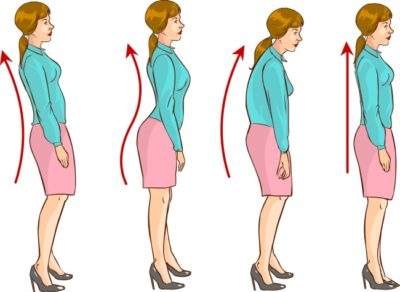 Illustration of Aids So That Someone Can Remain In Good Posture?