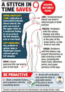 Illustration of The Cause Of The Body Feels Pain With A History Of Being Beaten Frequently?