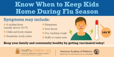 Illustration of Children Aged 2 Years The Flu 2 Weeks Never Healed.?