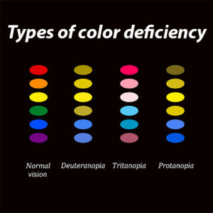 Illustration of Can Color Blindness Be Reduced?