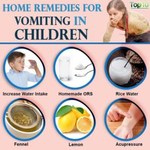Illustration of How To Treat Vomiting In Children.?