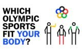 Sports That Do Not Make Thin?