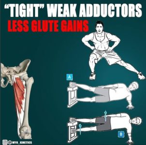 Illustration of How To Deal With Tight And Weak Thigh Muscles?