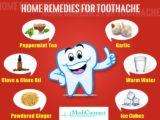 Bladder Aches After Taking Herbal Medicine For Toothache During Pregnancy?