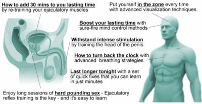 Illustration of Ways That Can Last Long When Having Sex With A Wife.?
