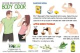 How To Deal With Body Odor And Sweat That Is Yellowish?
