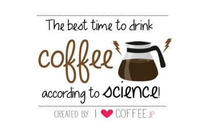 Illustration of The Best Time To Drink Coffee?