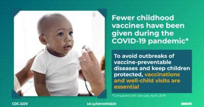 Illustration of The Impact Of Late Childhood Immunization From Time?