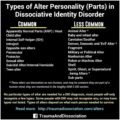 The Initial Characteristic Of Someone Who Has Multiple Personalities?