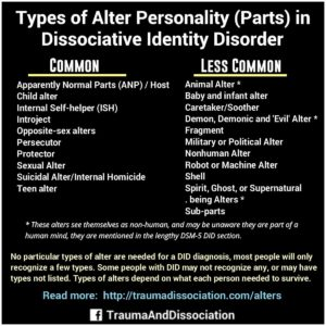 Illustration of The Initial Characteristic Of Someone Who Has Multiple Personalities?