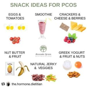 Illustration of Diet For Women Who Experience PCOS?
