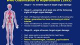Symptomatic Signs Of Hypertension?