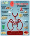 Treatment For Patients With Kidney Infections?