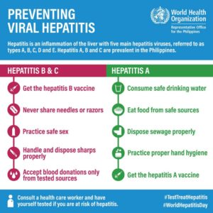 Illustration of Safety After Hepatitis B Vaccination?