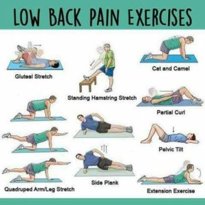 Illustration of How To Get Rid Of Low Back Pain When The Baby Is Contracting?