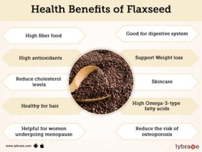 Illustration of Side Effects Of Use Of Flax Seed?
