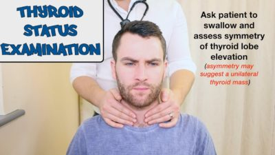 Illustration of Results Of Examination Of Thyroid Function Due To A Lump In The Neck?