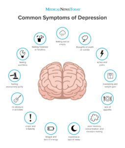 Illustration of Feeling Alone And Difficult To Be Happy. Symptoms Of Depression?