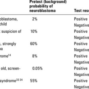 Illustration of The Results Of Positive Urinalysis Isk But The Results Of Urine Culture Were Not Found Bacteria, The Number Of Germs / Ml Of Urine?