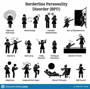 Illustration of Feel The Signs And Symptoms Of Borderline Personality Disorder (BPD)?