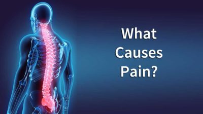 Illustration of Causes Of Pain In The Cervical Spine With A History Of Head Banging?