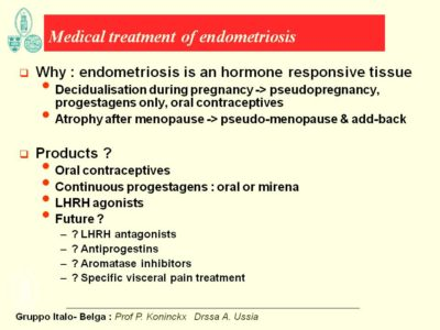 Illustration of Rules For Taking Medication For Endometriosis Sufferers?