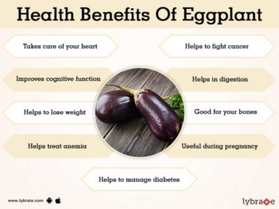Illustration of Side Effects Of Too Much Consumption Of Fried Eggplants?