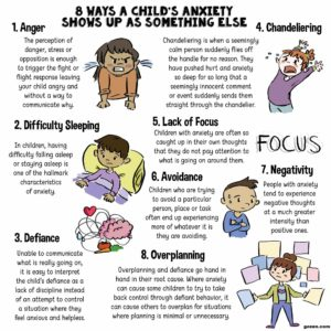 Illustration of The Cause Of Excessive Fear Due To Often Seeing Parents Fighting?