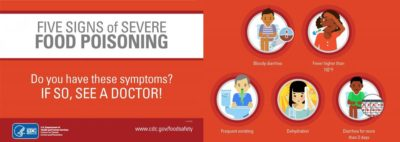 Illustration of The Cause Of Diarrhea Is Accompanied By Nausea And Vomiting?