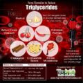 How To Reduce High Triglyceride Levels?