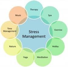 Illustration of How To Overcome Stress?